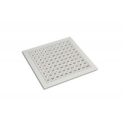 Control chart: Pythagoras board