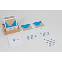 Комплект карти (2)– сухоземни и водни релефни форми