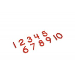 Cut-out numerals